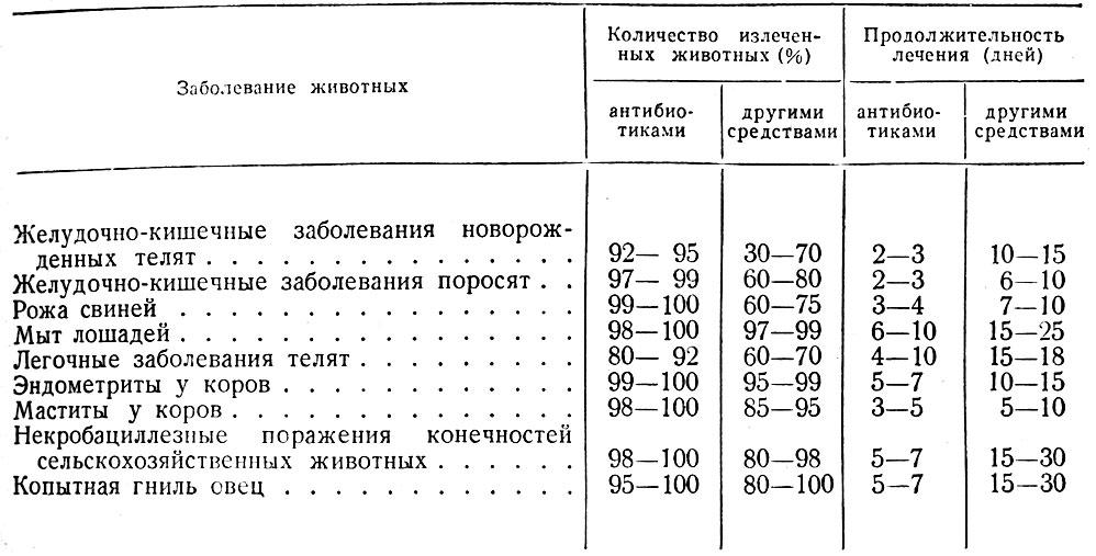 биомицин м инструкция по применению - фото 10