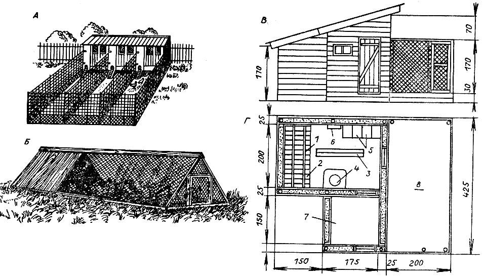 Как построить птицеферму своими руками 58
