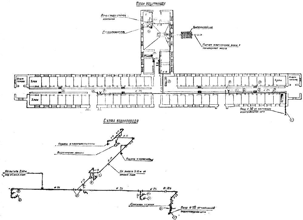 План водопровода: 1.