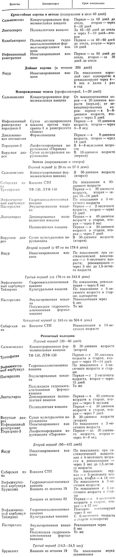 алтухов афанасьев краткий справчоник ветеринарного врача большинстве случаев размер
