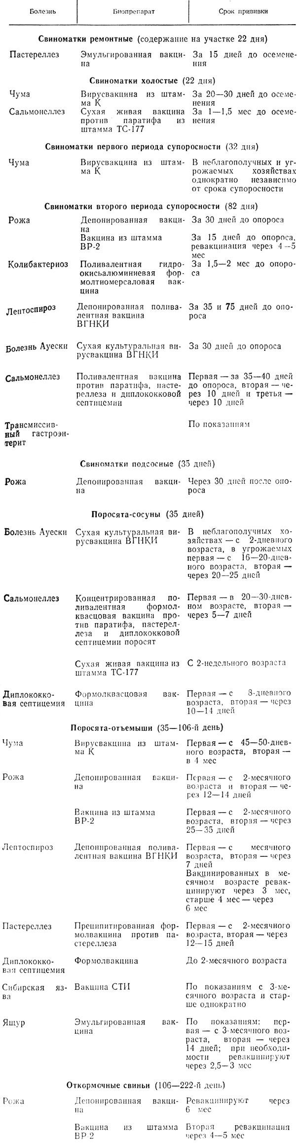 алтухов афанасьев краткий справчоник ветеринарного врача рядом кухней отличная