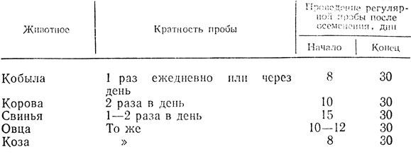 алтухов афанасьев краткий справчоник ветеринарного врача Хабаровский край, Хабаровск