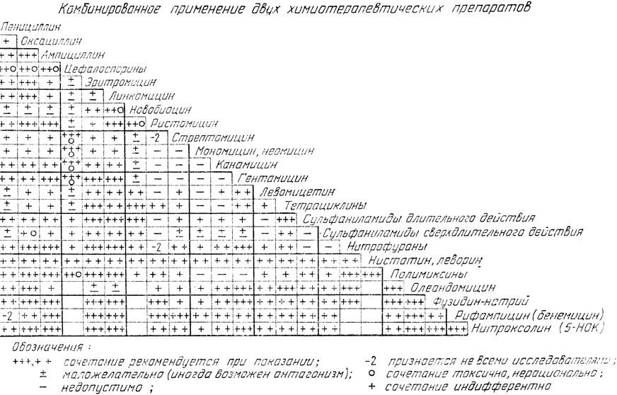 алтухов афанасьев краткий справчоник ветеринарного врача актуальные вакансии