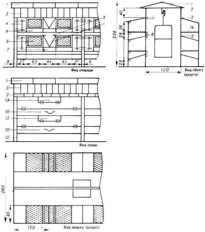 Рис. 2 Схема шеда для