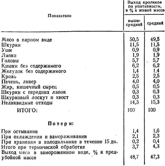 http://animalialib.ru/books/item/f00/s00/z0000039/pic/000112.jpg