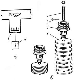 Рис. 38. Вакуум-регулятор: а - схема работы регулятора, б - детали регулятора; 1 - клапан, 2 - шплинт, 3 - гнездо, 4 - груз (шайба)