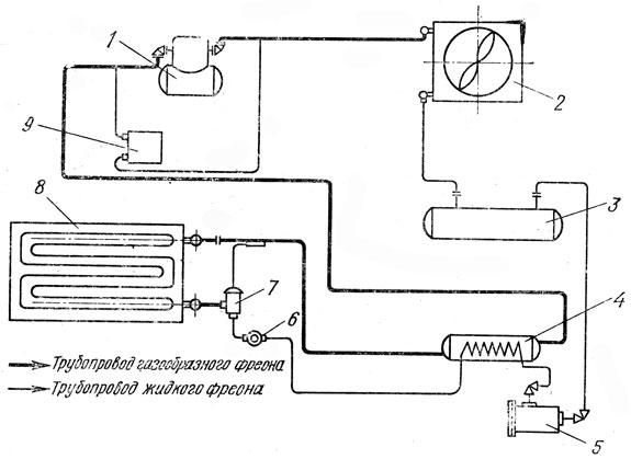 Схема фреоновой холодильной