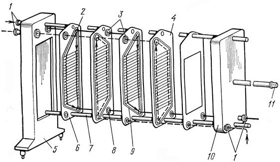 Схема пластинчатого