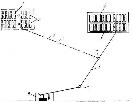 Схема транспортировки навоза