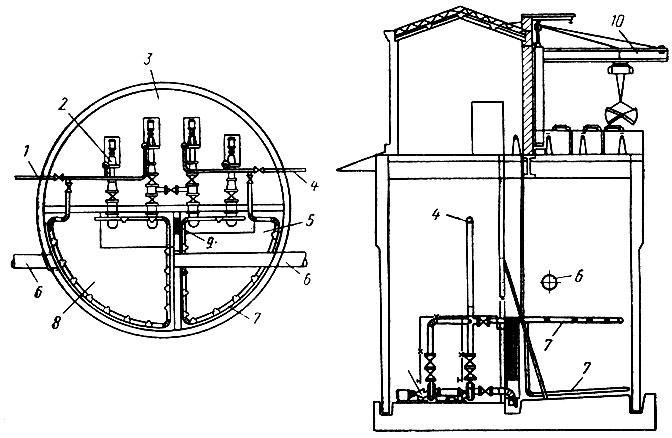 Схема насосной станции с
