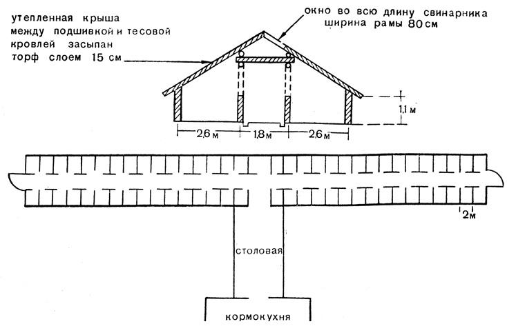 Рис. 22 Схема устройства