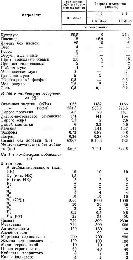 Поделки из пайеток на пенопласте 61